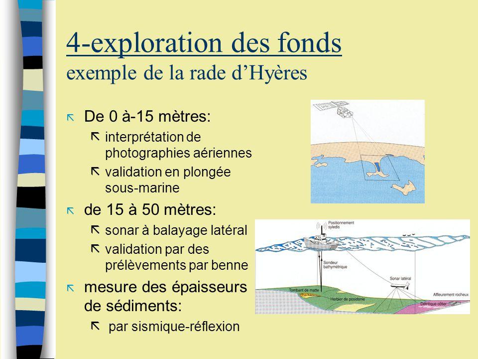 4-exploration des fonds exemple de la rade d'Hyères