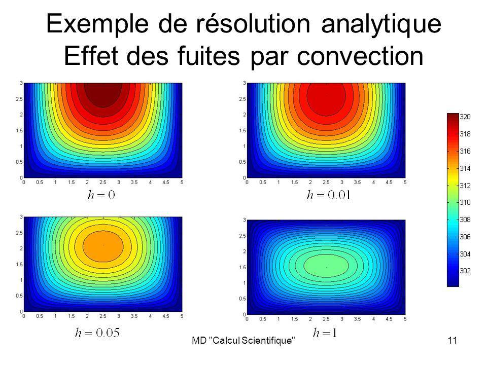 Exemple de résolution analytique Effet des fuites par convection
