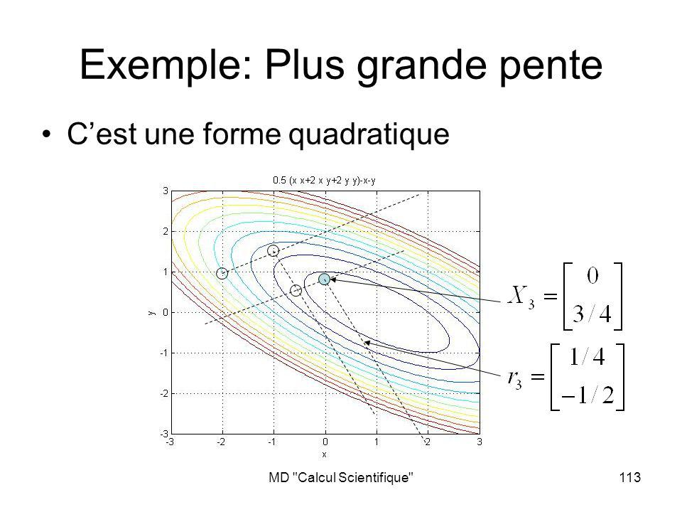 Exemple: Plus grande pente