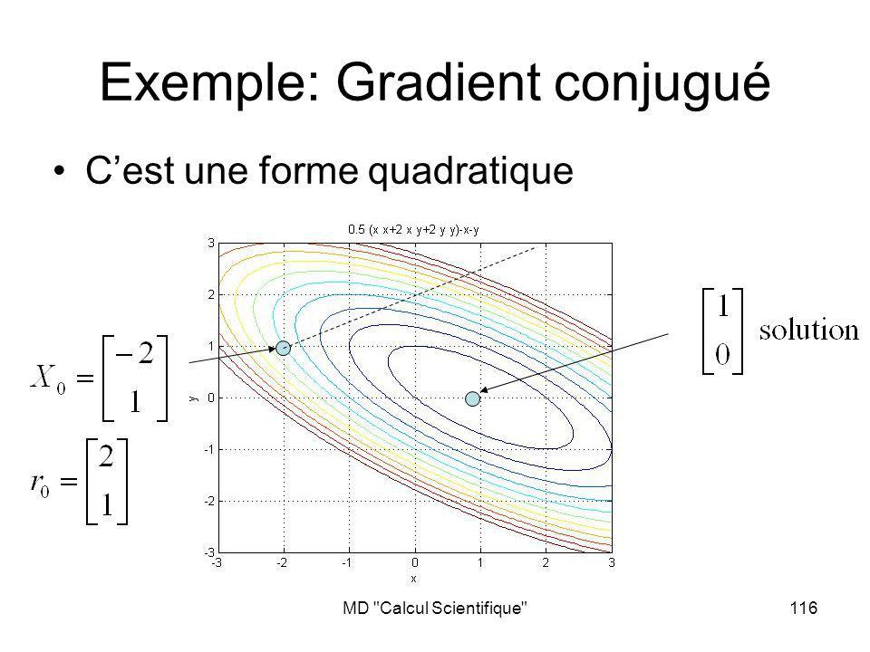 Exemple: Gradient conjugué