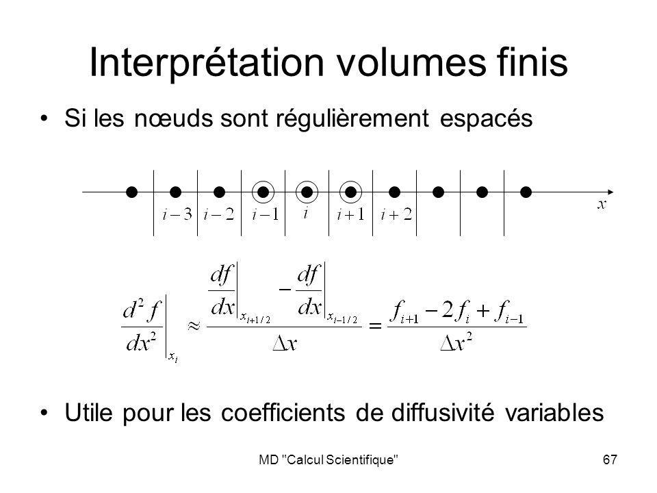 Interprétation volumes finis