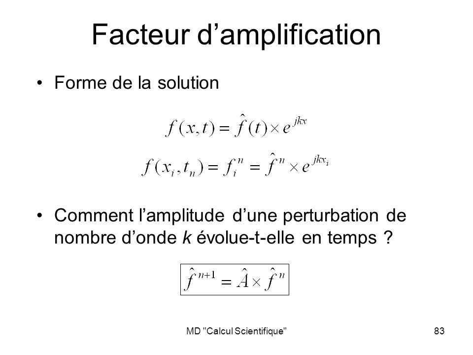 Facteur d'amplification