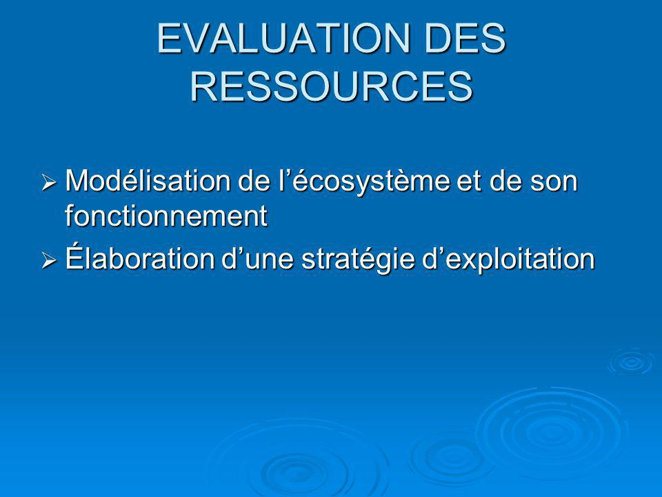 EVALUATION DES RESSOURCES