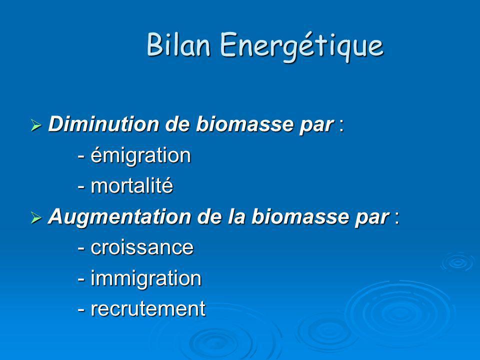Bilan Energétique Diminution de biomasse par : - émigration