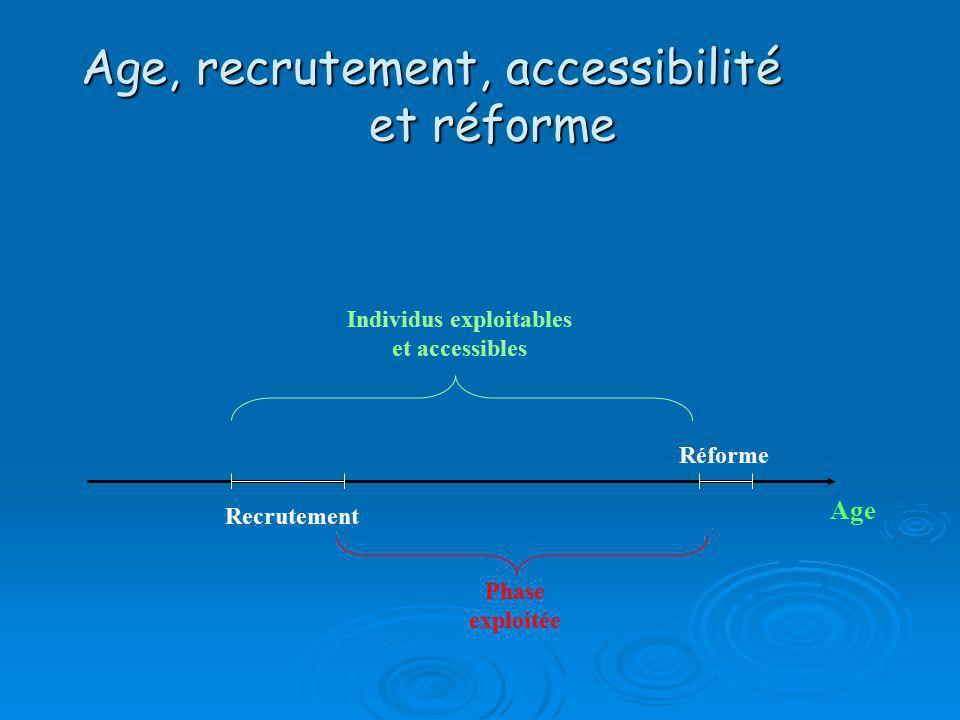 Age, recrutement, accessibilité et réforme