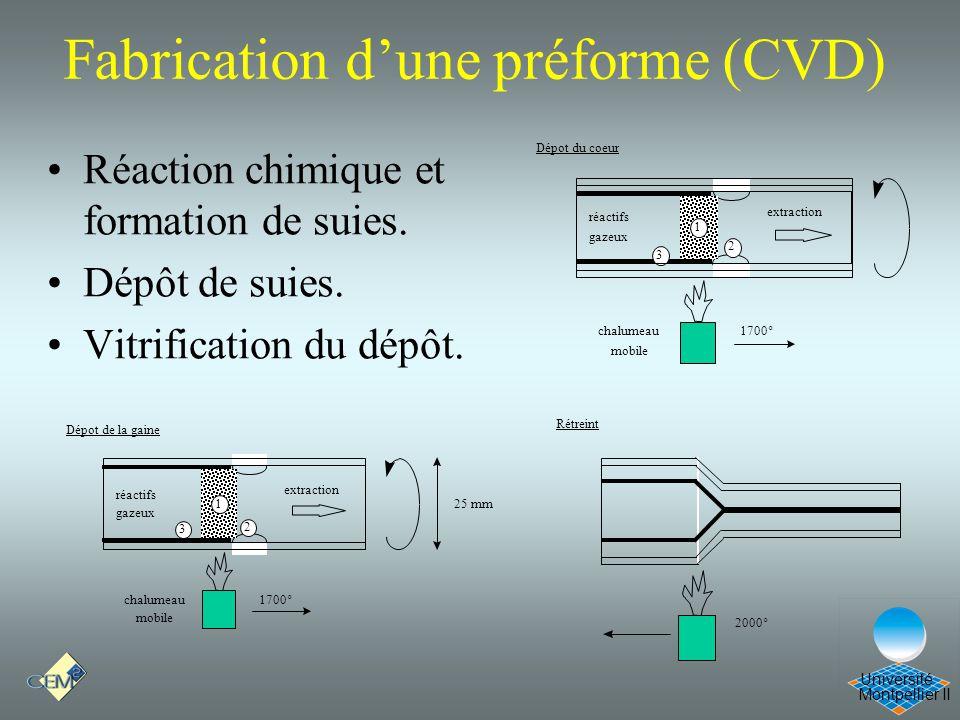 Fabrication d'une préforme (CVD)
