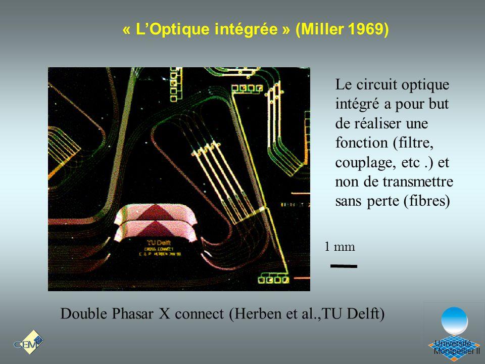 Cours Optique 21/12/05 « L'Optique intégrée » (Miller 1969)