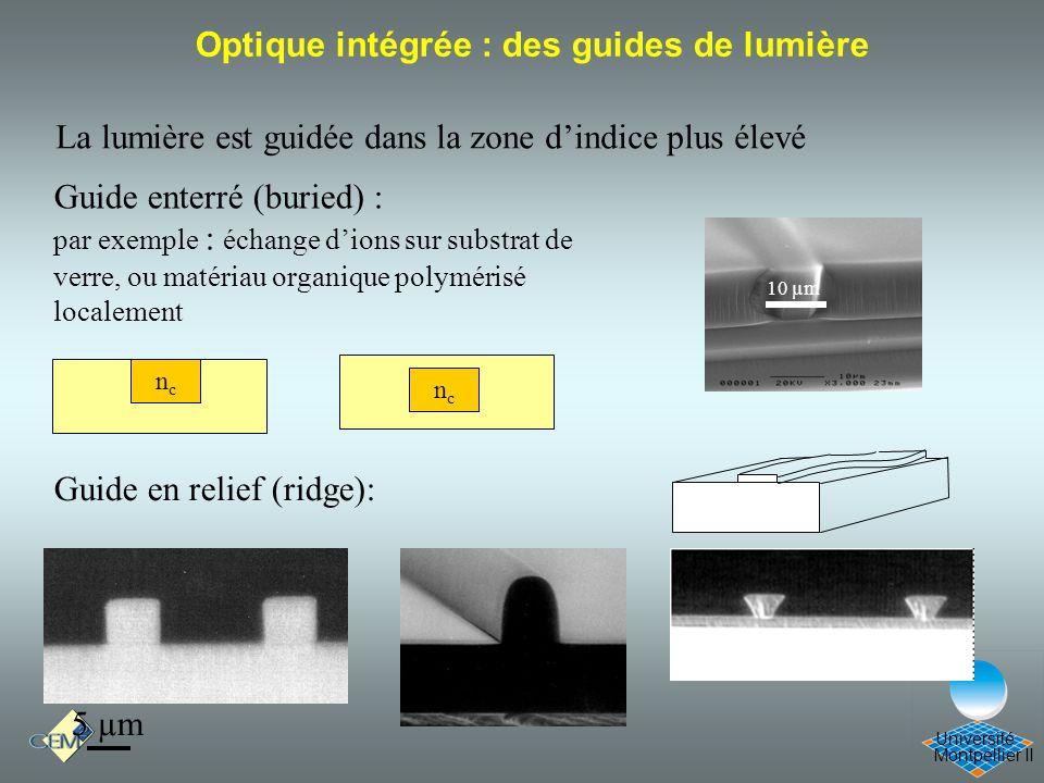 Cours Optique 21/12/05 Optique intégrée : des guides de lumière