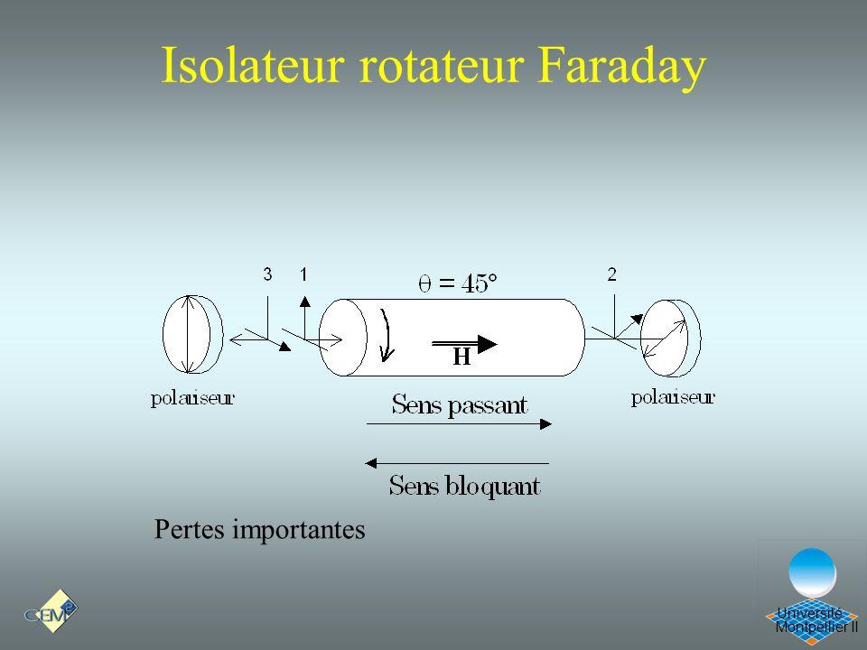 Isolateur rotateur Faraday