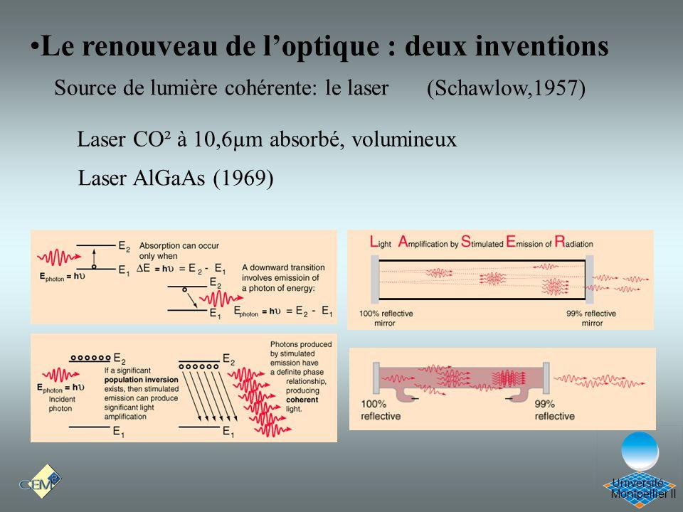 Le renouveau de l'optique : deux inventions