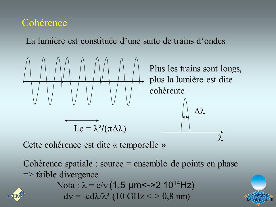 Cohérence Cours Optique 21/12/05