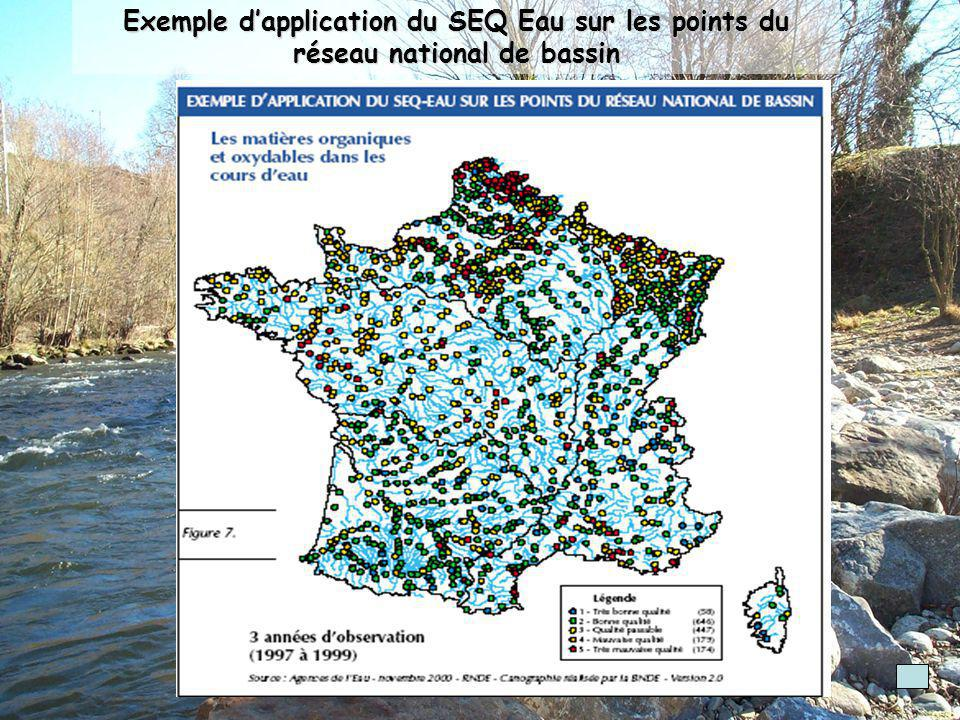 Exemple d'application du SEQ Eau sur les points du réseau national de bassin