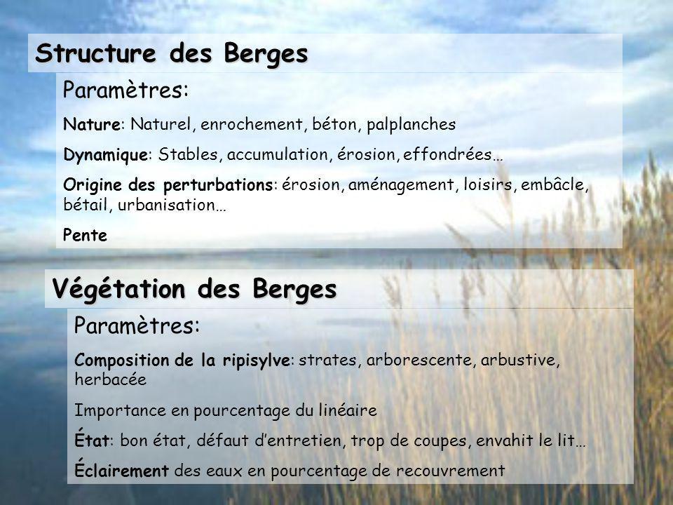 Structure des Berges Végétation des Berges Paramètres: Paramètres: