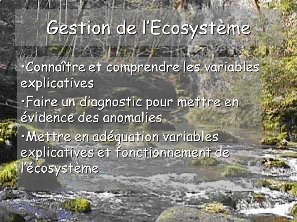 Gestion de l'Ecosystème