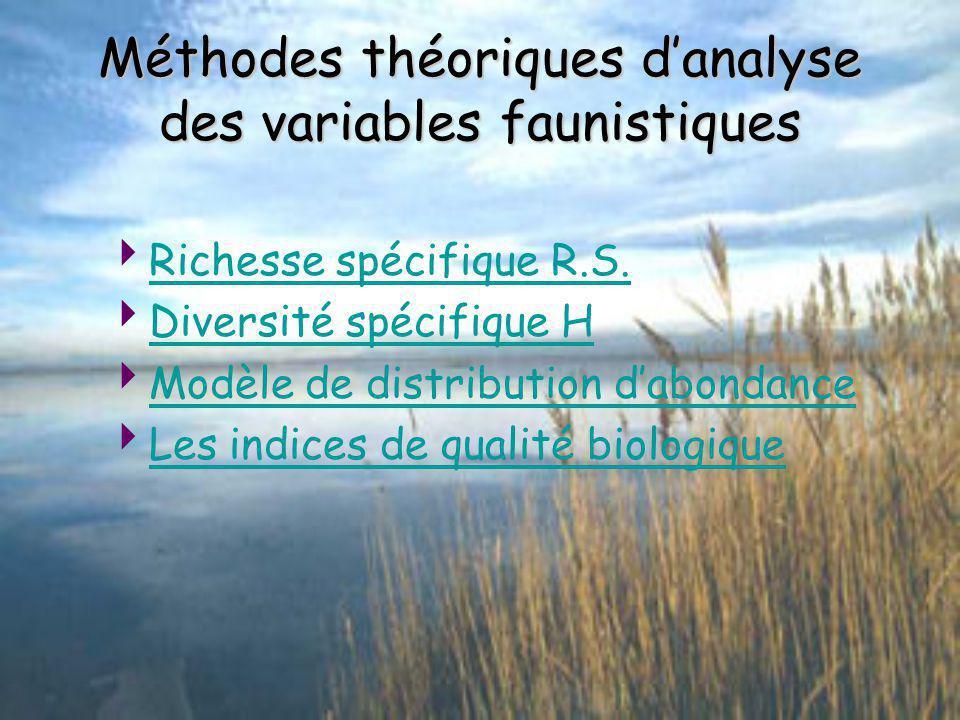 Méthodes théoriques d'analyse des variables faunistiques