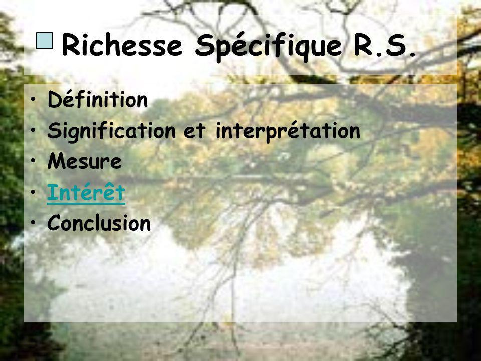 Richesse Spécifique R.S.