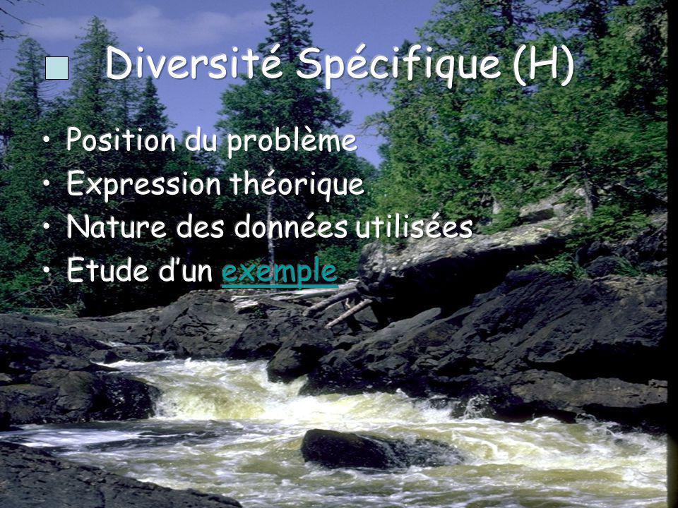 Diversité Spécifique (H)