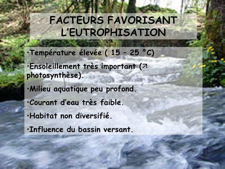 FACTEURS FAVORISANT L'EUTROPHISATION