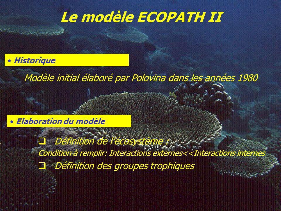 Le modèle ECOPATH II Historique. Modèle initial élaboré par Polovina dans les années 1980. Elaboration du modèle.