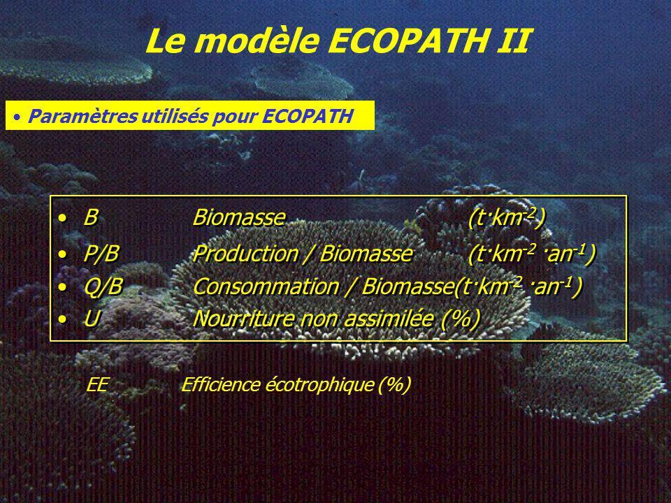 Le modèle ECOPATH II B Biomasse (t·km-2)