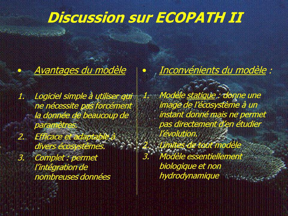 Discussion sur ECOPATH II