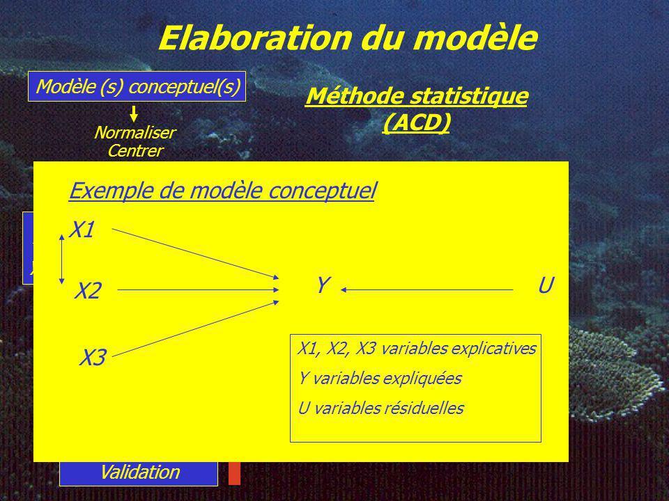 Méthode statistique (ACD)