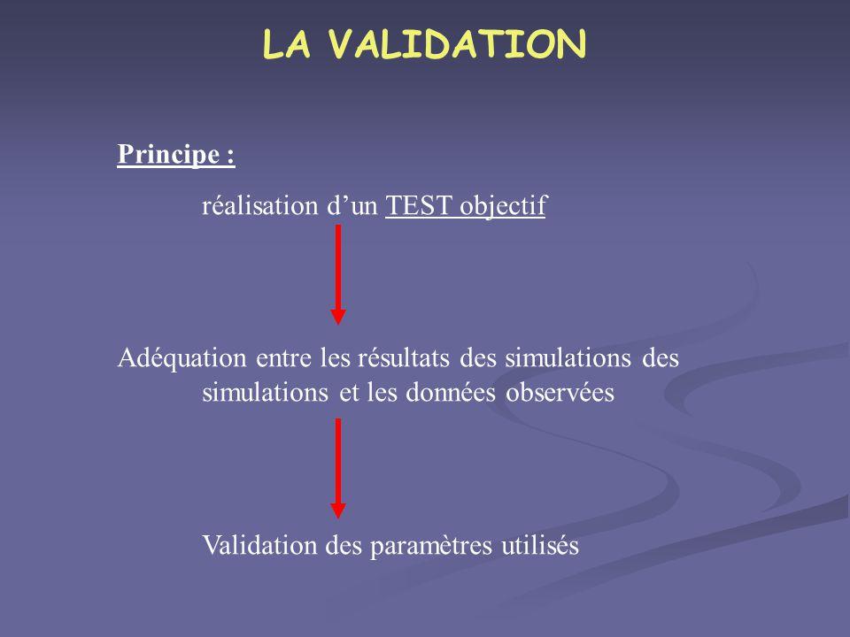 LA VALIDATION réalisation d'un TEST objectif