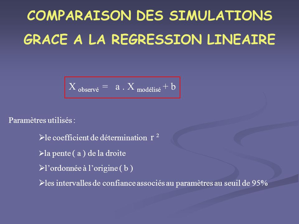 COMPARAISON DES SIMULATIONS GRACE A LA REGRESSION LINEAIRE