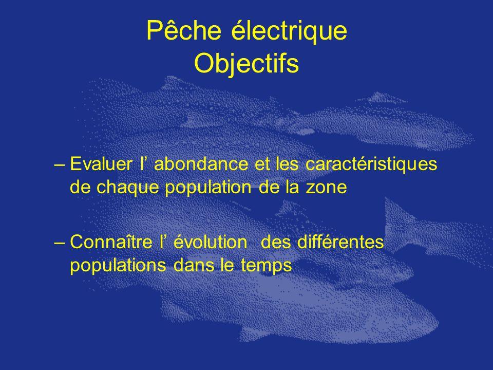 Pêche électrique Objectifs