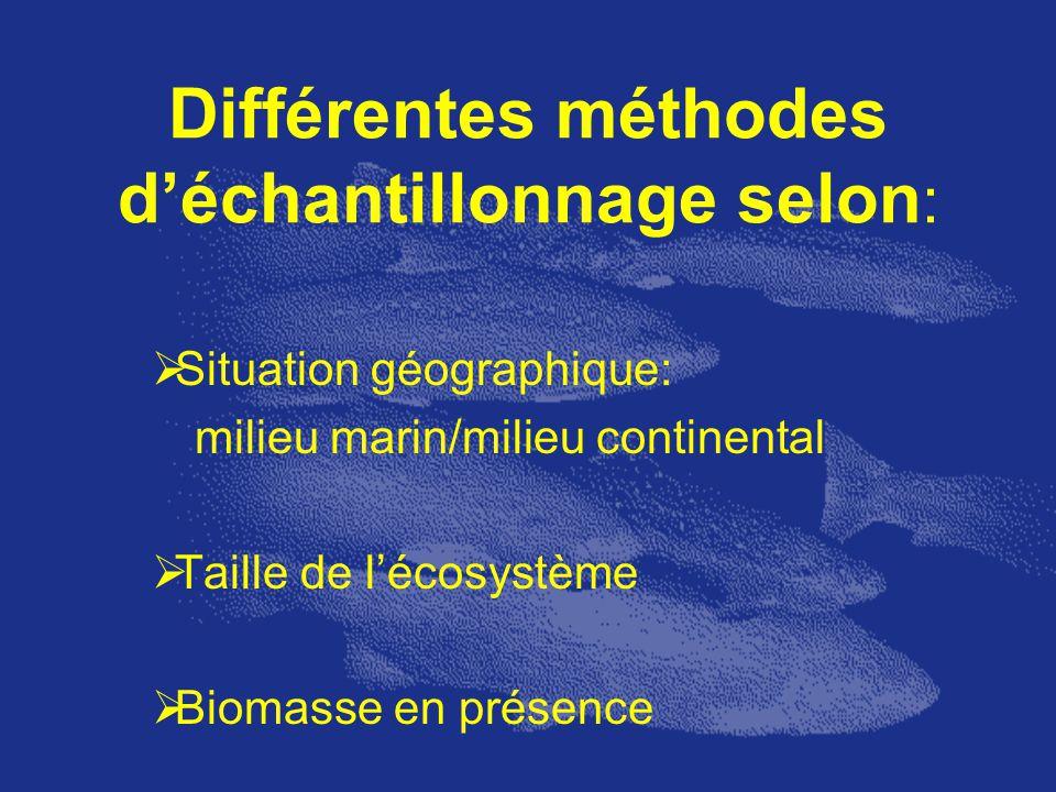 Différentes méthodes d'échantillonnage selon: