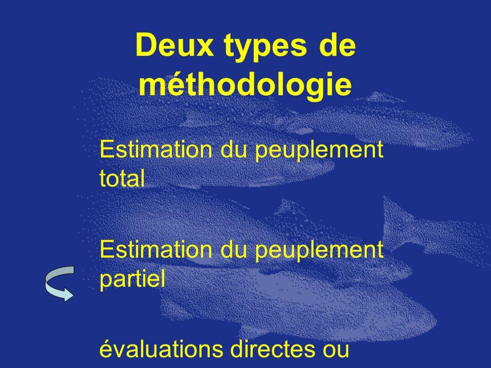 Deux types de méthodologie