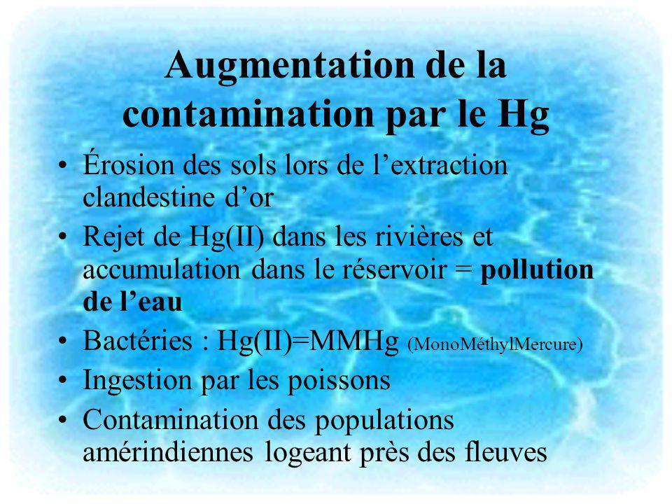Augmentation de la contamination par le Hg