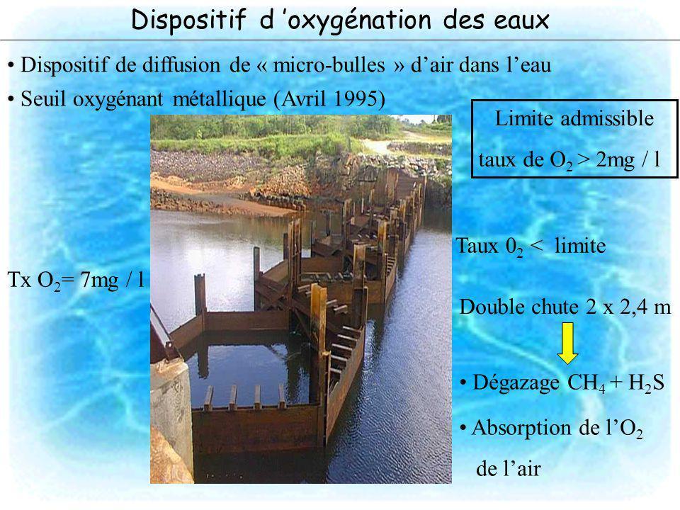 Dispositif d 'oxygénation des eaux