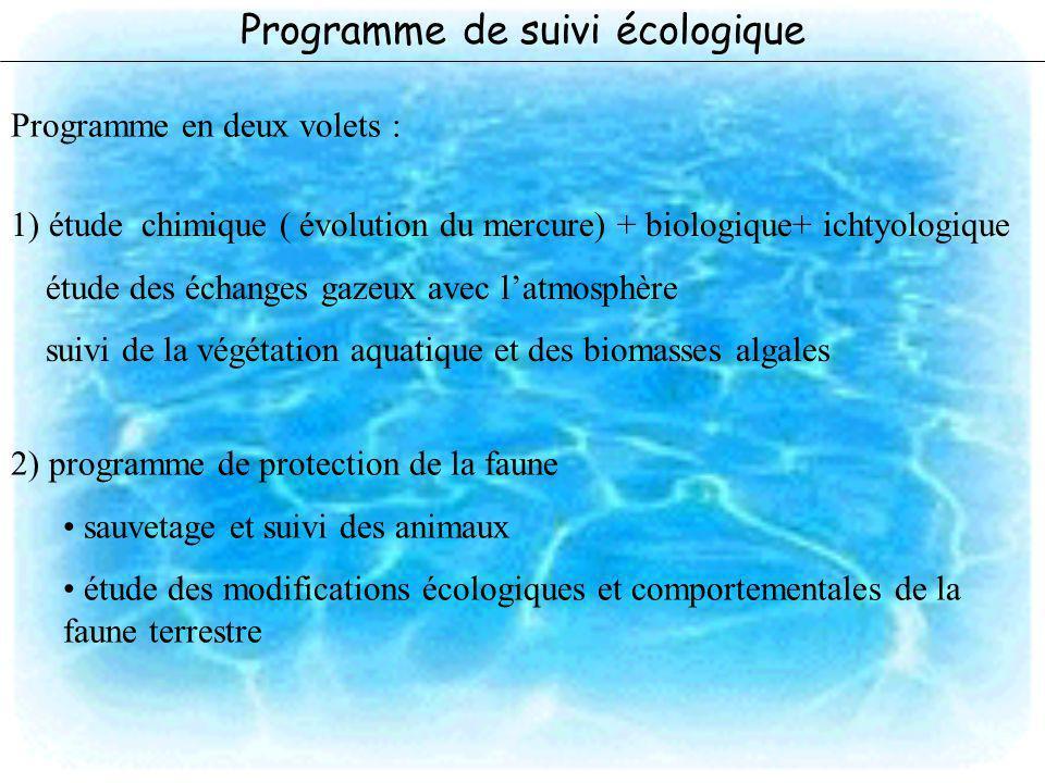 Programme de suivi écologique