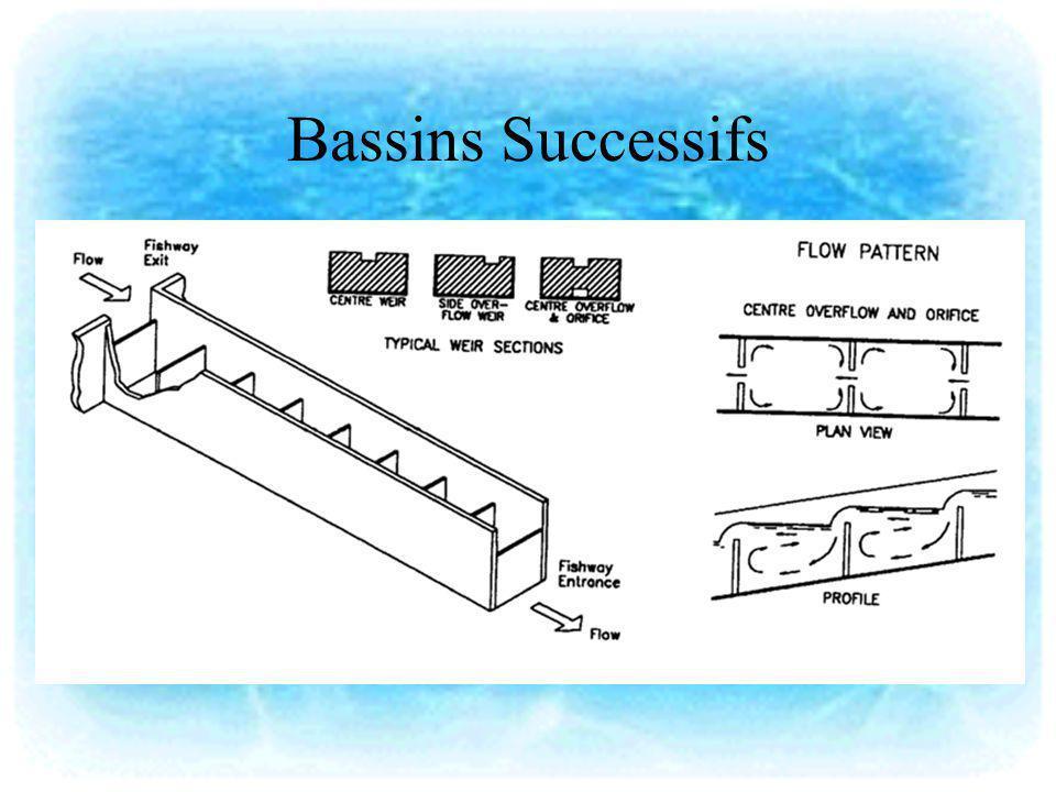 Bassins Successifs