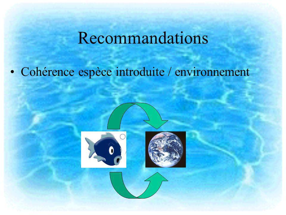 Recommandations Cohérence espèce introduite / environnement
