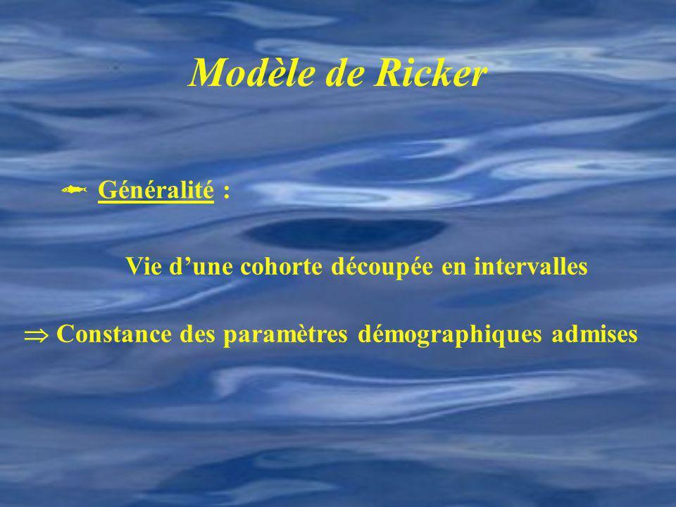 Modèle de Ricker  Généralité :