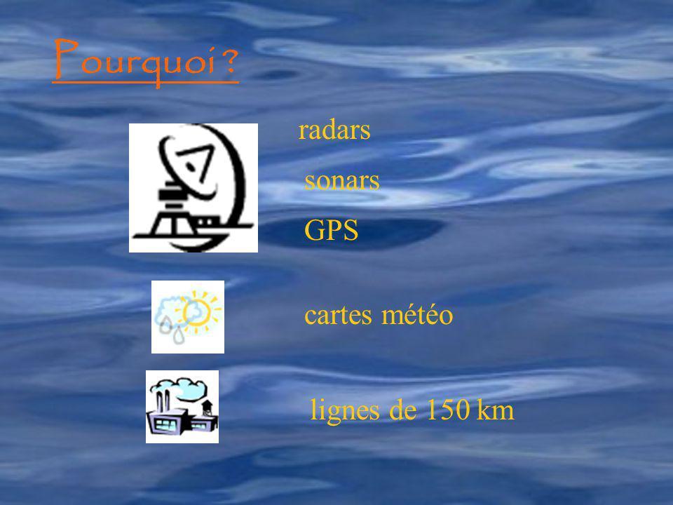 Pourquoi radars sonars GPS cartes météo lignes de 150 km