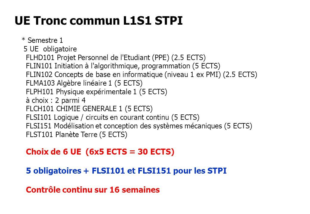 Choix de 6 UE (6x5 ECTS = 30 ECTS)