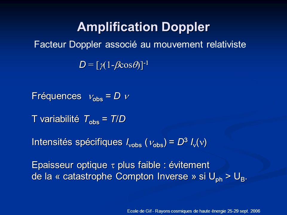 Amplification Doppler