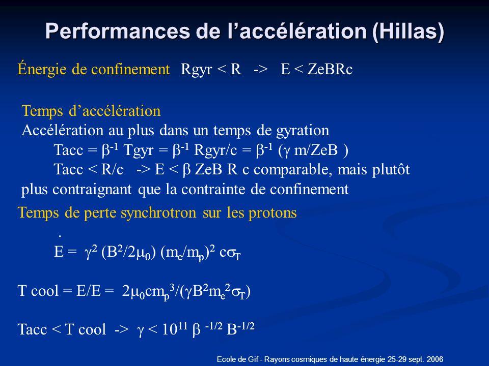 Performances de l'accélération (Hillas)