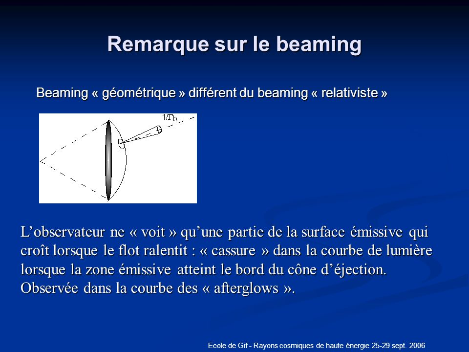 Remarque sur le beaming