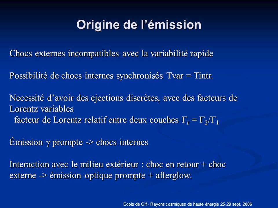 Ecole de Gif - Rayons cosmiques de haute énergie 25-29 sept. 2006