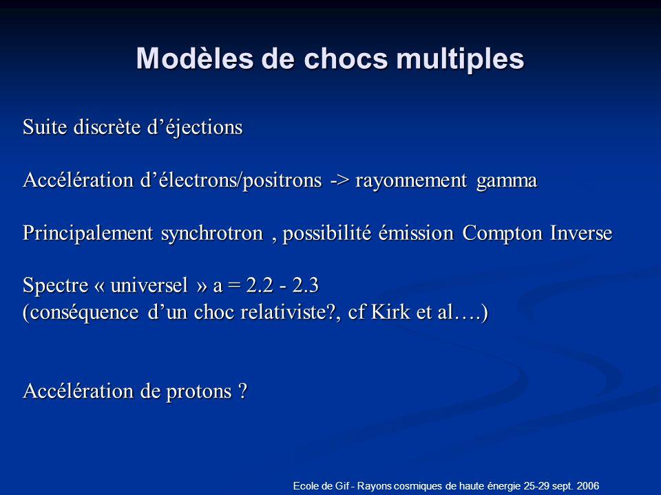 Modèles de chocs multiples