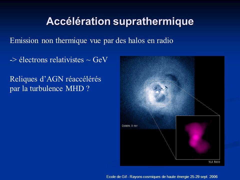 Accélération suprathermique