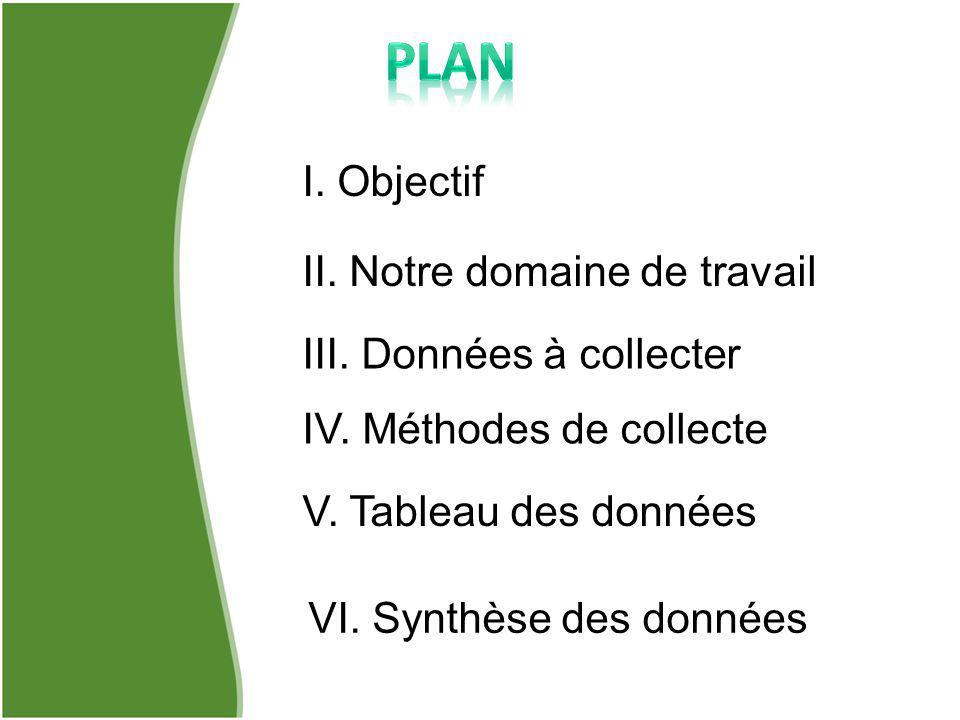 PLAN I. Objectif II. Notre domaine de travail III. Données à collecter