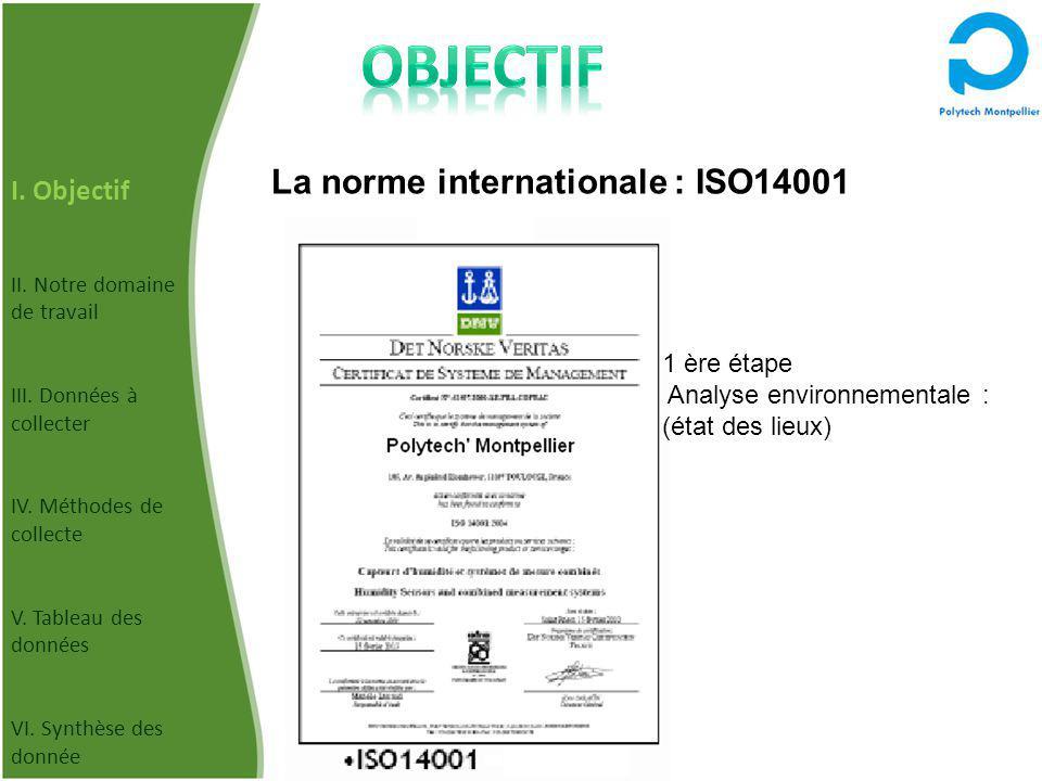 Objectif La norme internationale : ISO14001 I. Objectif 1 ère étape