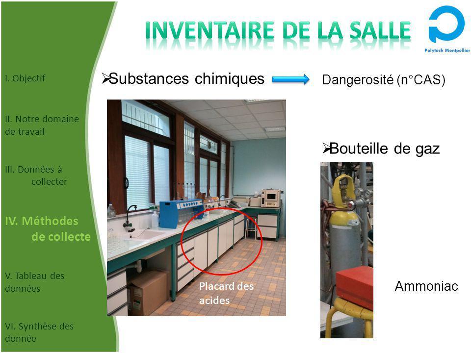Inventaire de la salle Substances chimiques Bouteille de gaz