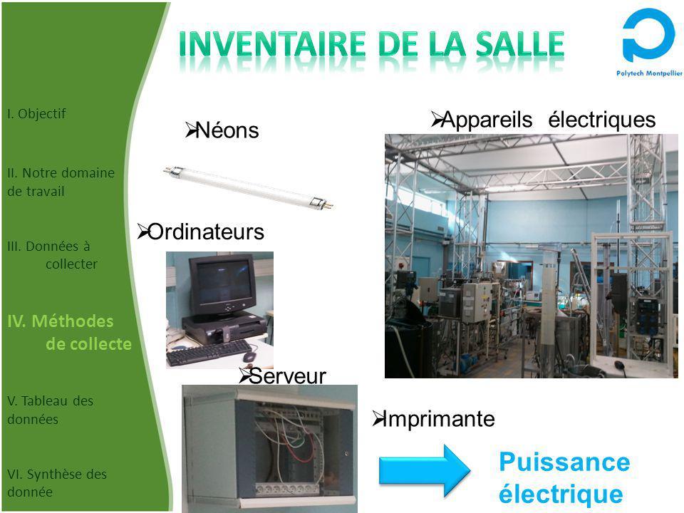 Inventaire de la salle Puissance électrique Appareils électriques