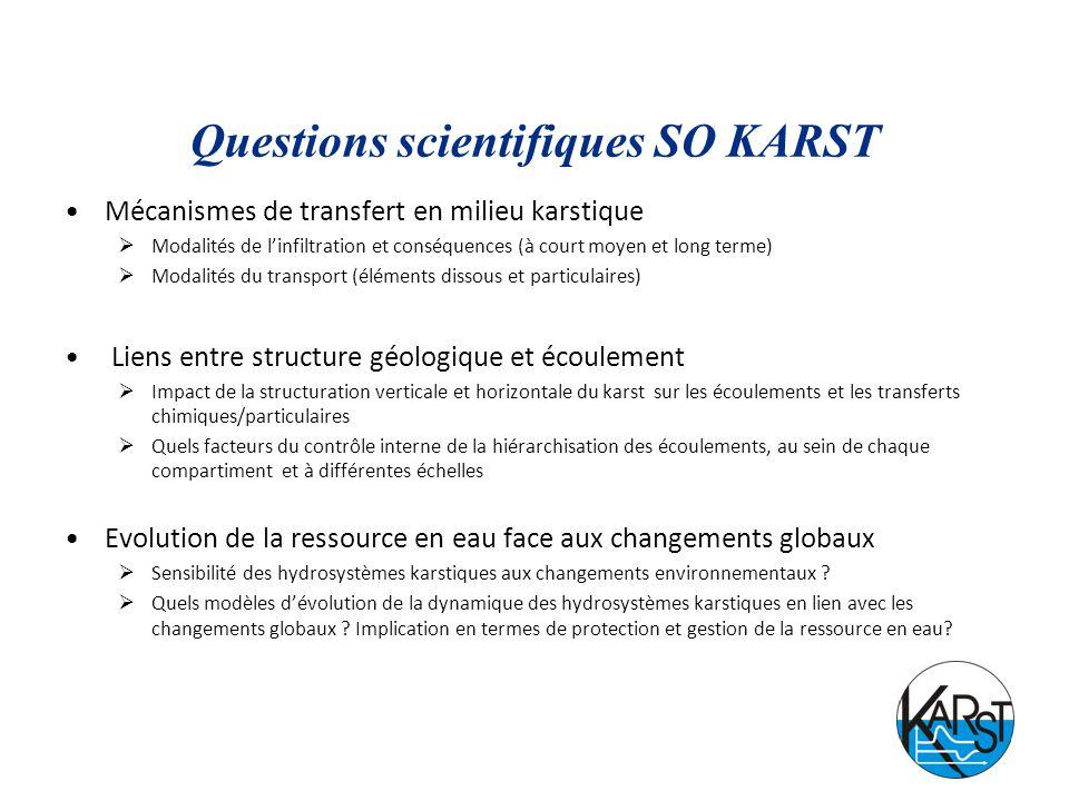 Questions scientifiques SO KARST